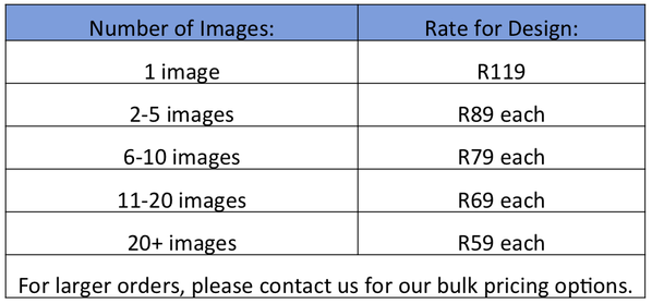 Basic Rate to buying barcodes