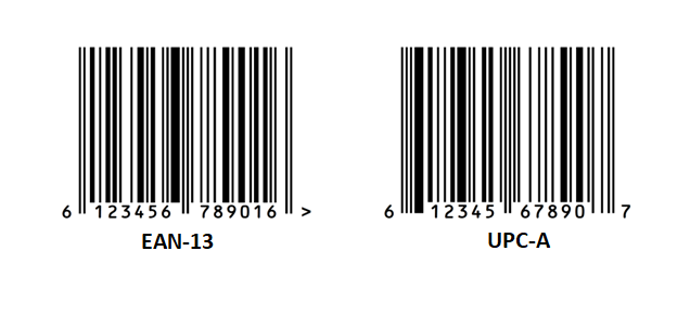 Retail Barcodes For Their Products